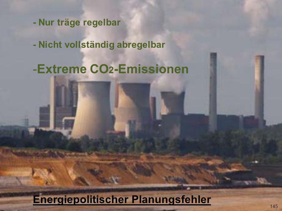 145 - Nur träge regelbar - Nicht vollständig abregelbar -Extreme CO 2 -Emissionen Energiepolitischer Planungsfehler 145