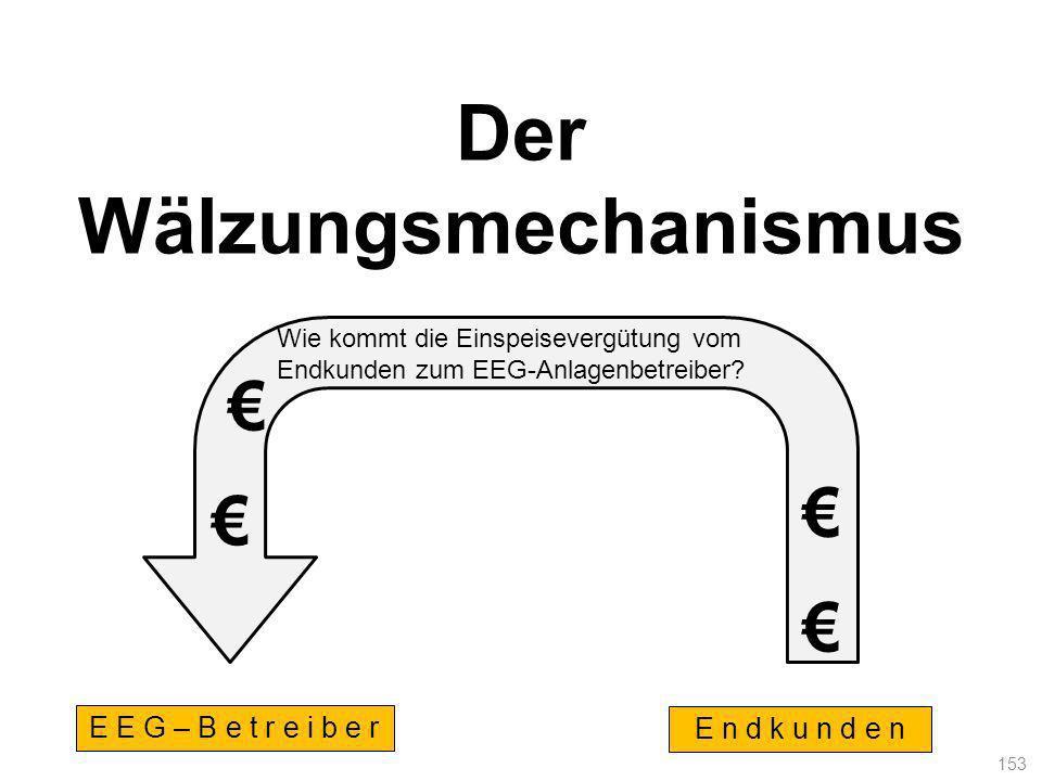 E E G – B e t r e i b e r E n d k u n d e n Der Wälzungsmechanismus Wie kommt die Einspeisevergütung vom Endkunden zum EEG-Anlagenbetreiber? 153