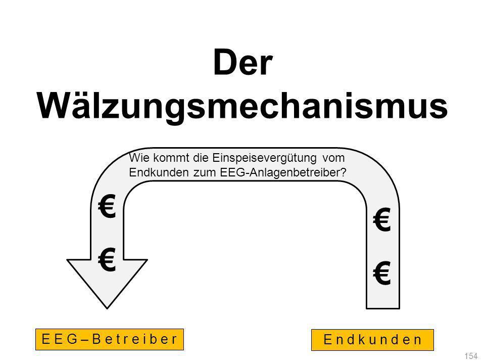 E E G – B e t r e i b e r E n d k u n d e n Der Wälzungsmechanismus Wie kommt die Einspeisevergütung vom Endkunden zum EEG-Anlagenbetreiber? 154