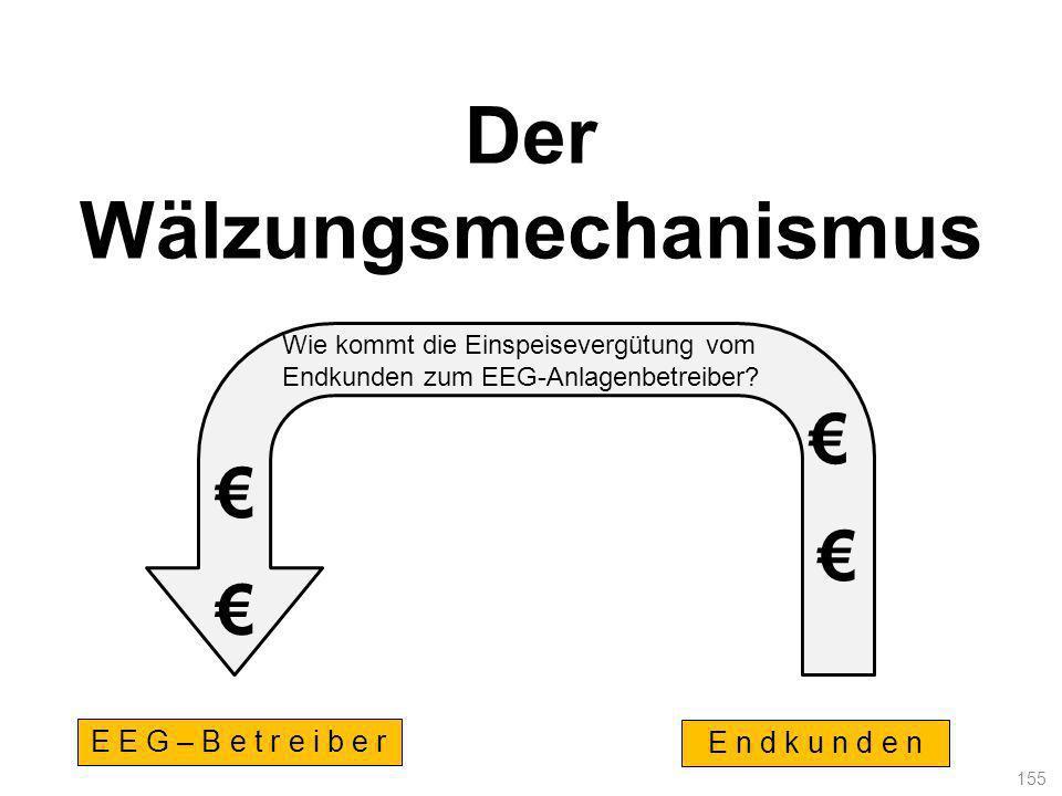 E E G – B e t r e i b e r E n d k u n d e n Der Wälzungsmechanismus Wie kommt die Einspeisevergütung vom Endkunden zum EEG-Anlagenbetreiber? 155