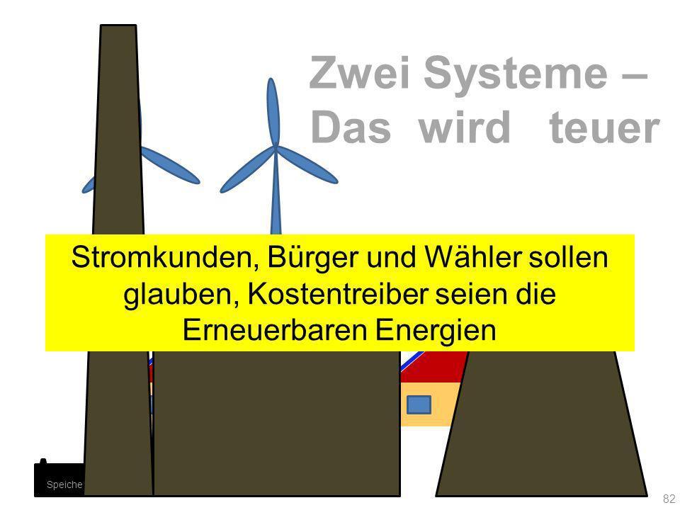 Speicher 82 Zwei Systeme – Das wird teuer Stromkunden, Bürger und Wähler sollen glauben, Kostentreiber seien die Erneuerbaren Energien