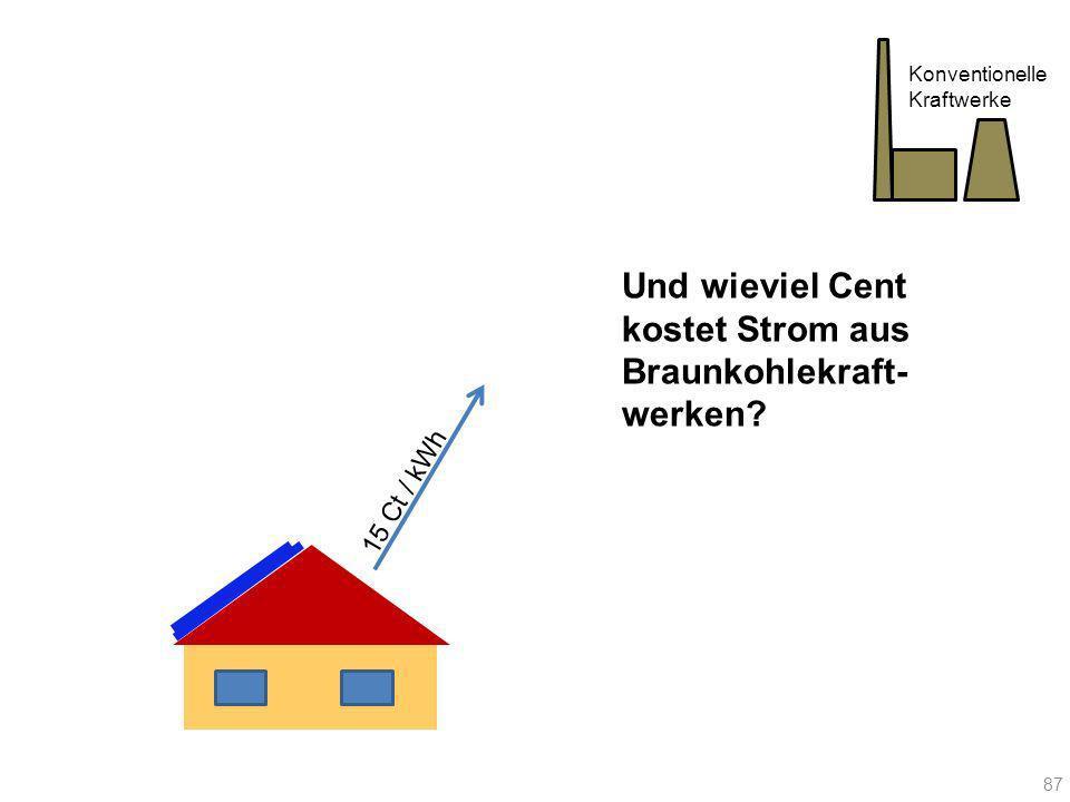 15 Ct / kWh Konventionelle Kraftwerke Und wieviel Cent kostet Strom aus Braunkohlekraft- werken? 87