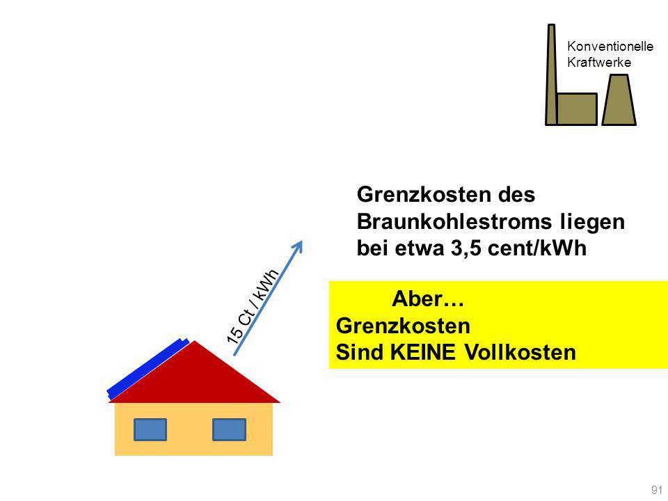 15 Ct / kWh Konventionelle Kraftwerke Aber… Grenzkosten Sind KEINE Vollkosten Grenzkosten des Braunkohlestroms liegen bei etwa 3,5 cent/kWh 91
