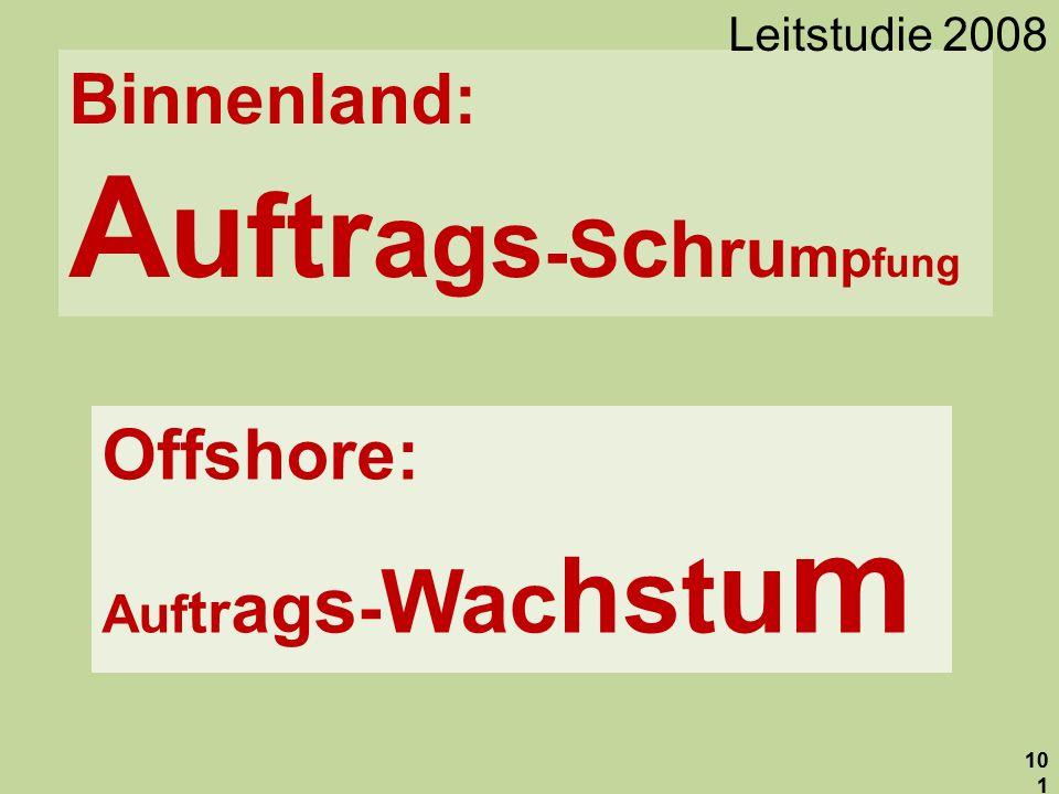 Offshore: Auf tr ag s - Wac hst u m 101 Binnenland: A u ftr a gs - S c h ru m p fung Offshore: Auf tr ag s - Wac hst u m 101 Binnenland: A u ftr a gs