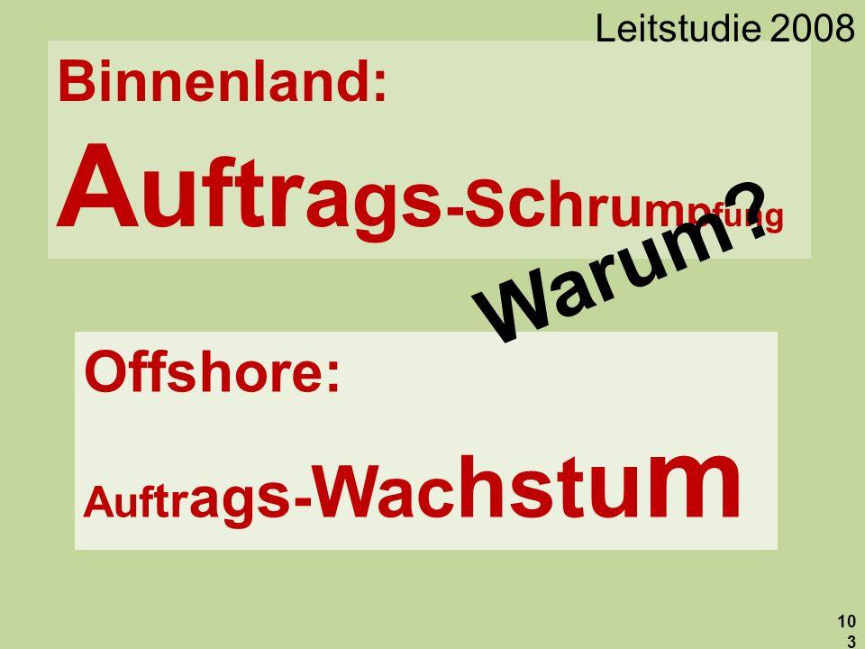 Offshore: Auf tr ag s - Wac hst u m 103 Binnenland: A u ftr a gs - S c h ru m p fung Warum? Leitstudie 2008