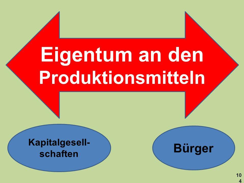 104 Bürger Eigentum an den Produktionsmitteln Kapitalgesell- schaften