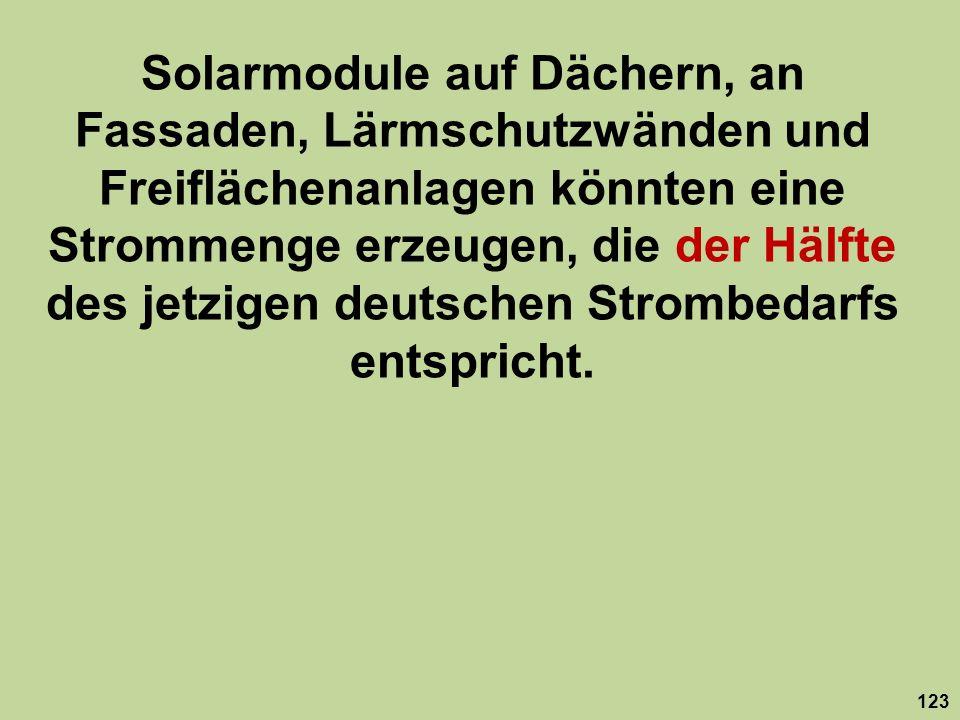 Solarmodule auf Dächern, an Fassaden, Lärmschutzwänden und Freiflächenanlagen könnten eine Strommenge erzeugen, die der Hälfte des jetzigen deutschen