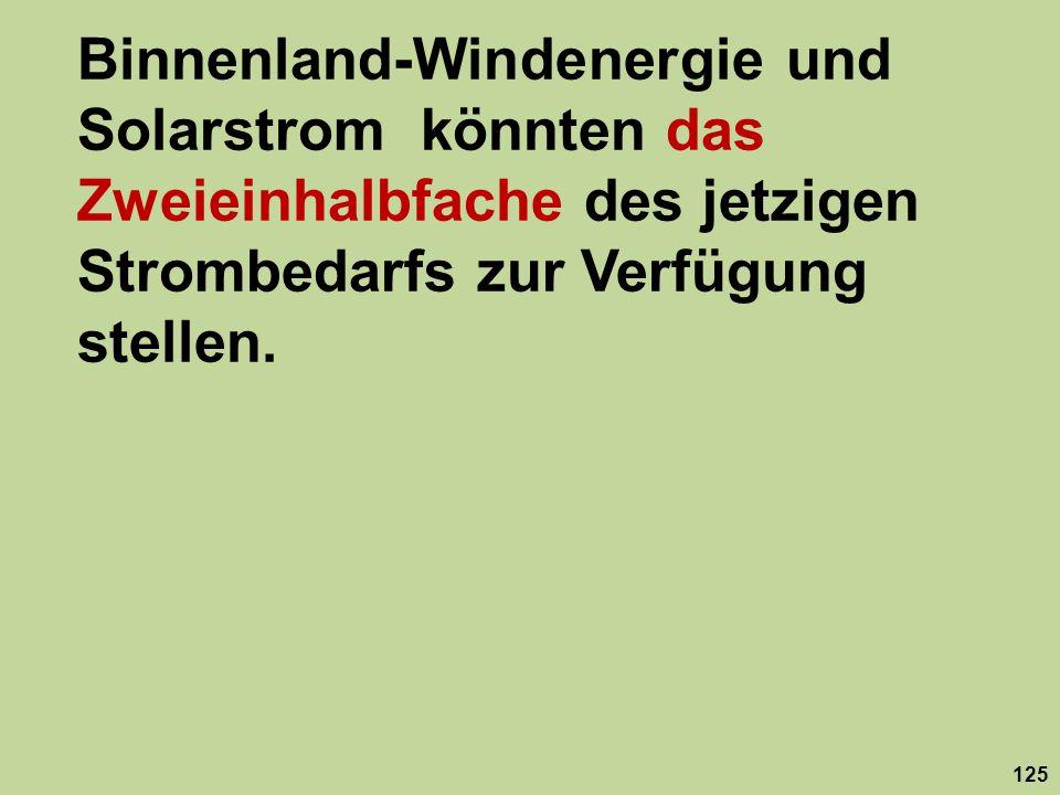 Binnenland-Windenergie und Solarstrom könnten das Zweieinhalbfache des jetzigen Strombedarfs zur Verfügung stellen. 125