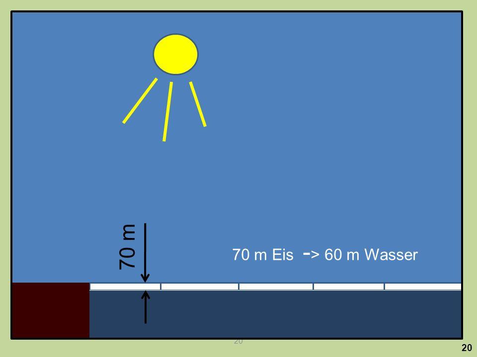 20 70 m 20 70 m Eis - > 60 m Wasser