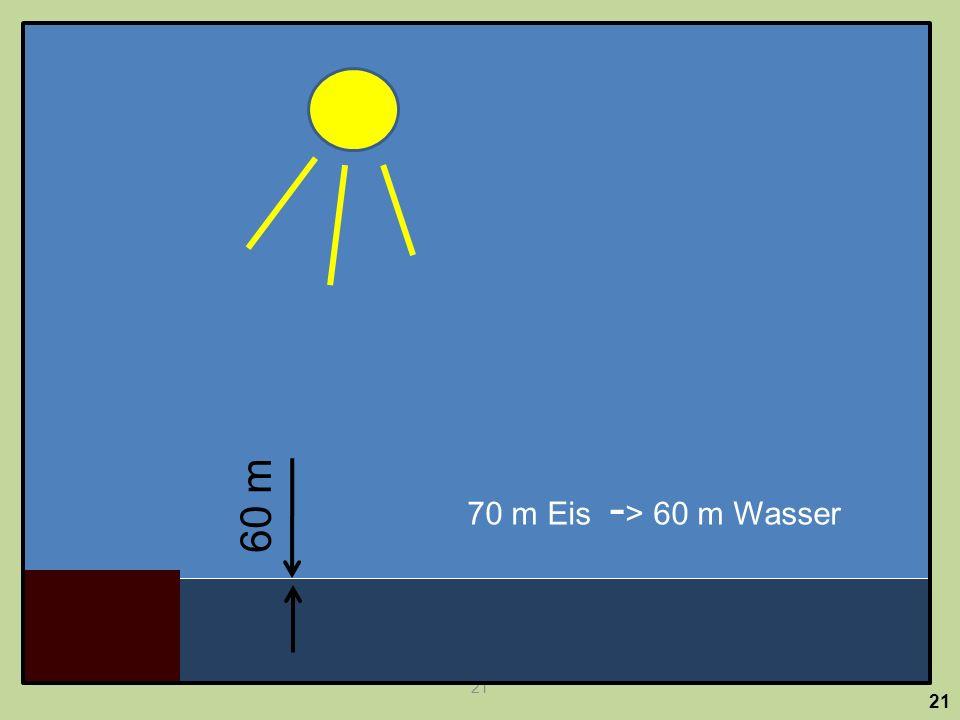 21 60 m 21 70 m Eis - > 60 m Wasser