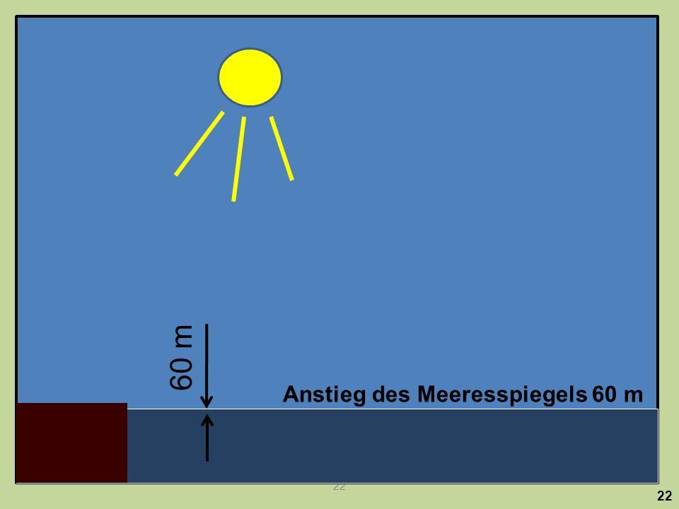 22 60 m Anstieg des Meeresspiegels 60 m 22