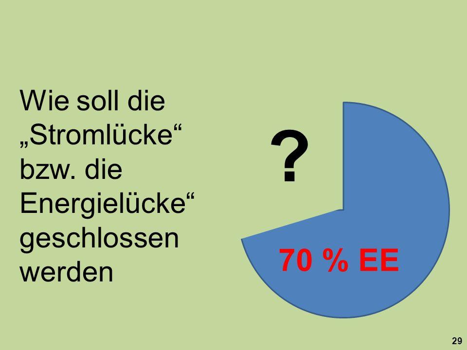 ? 29 Wie soll die Stromlücke bzw. die Energielücke geschlossen werden 70 % EE