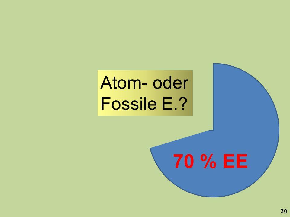 30 Atom- oder Fossile E.? 70 % EE