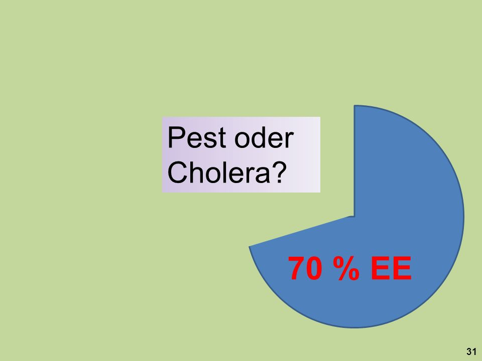31 Pest oder Cholera? 70 % EE