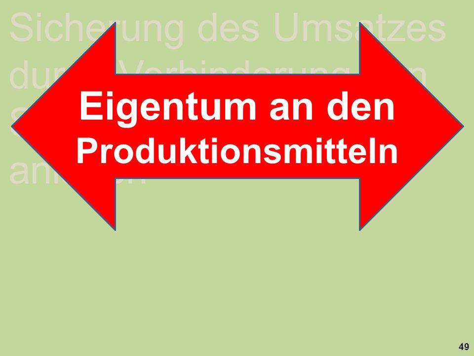 Sicherung des Umsatzes durch Verhinderung von Stromeigenerzeugungs- anlagen 49 Eigentum an den Produktionsmitteln
