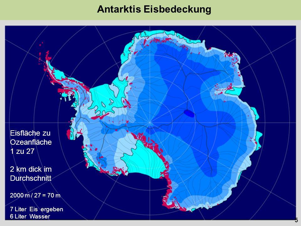 Solarenergie-Förderverein Deutschland 5 Eisfläche zu Ozeanfläche 1 zu 27 2 km dick im Durchschnitt 2000 m / 27 = 70 m 7 Liter Eis ergeben 6 Liter Wass