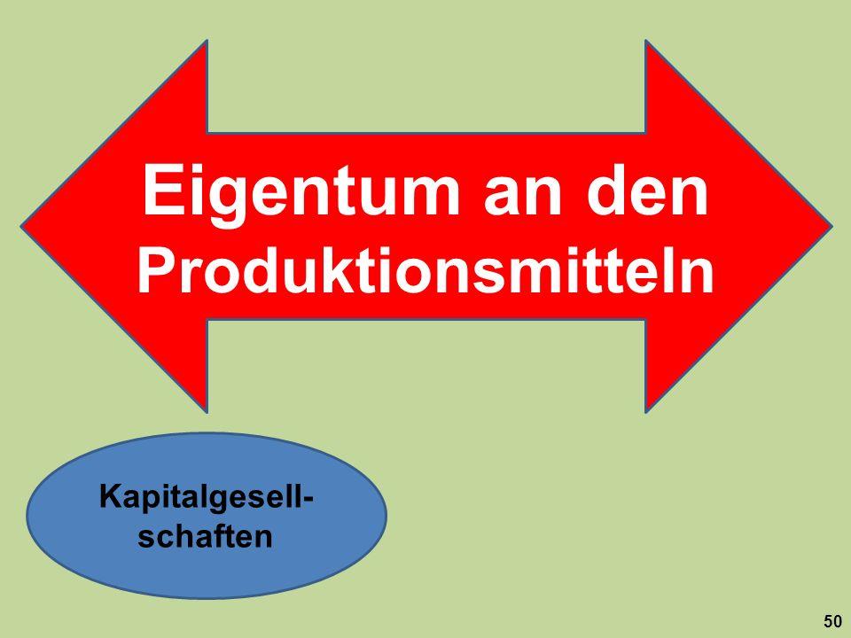 50 Eigentum an den Produktionsmitteln Kapitalgesell- schaften