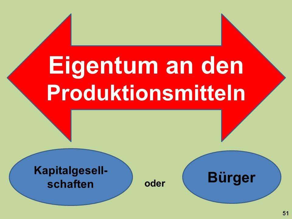 Bürger Eigentum an den Produktionsmitteln 51 Kapitalgesell- schaften oder