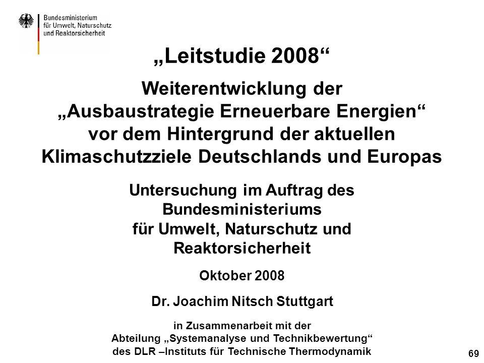 Leitstudie 2008 Weiterentwicklung der Ausbaustrategie Erneuerbare Energien vor dem Hintergrund der aktuellen Klimaschutzziele Deutschlands und Europas