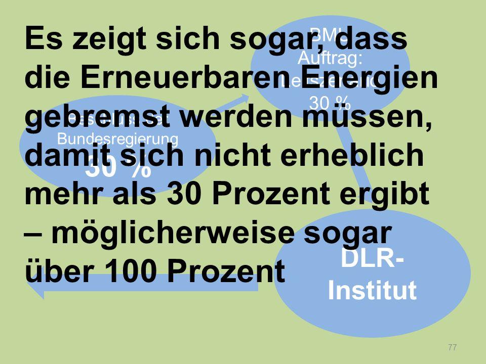 Beschluss der Bundesregierung 30 % BMU Auftrag: Leitszenario 30 % DLR- Institut 77 Es zeigt sich sogar, dass die Erneuerbaren Energien gebremst werden