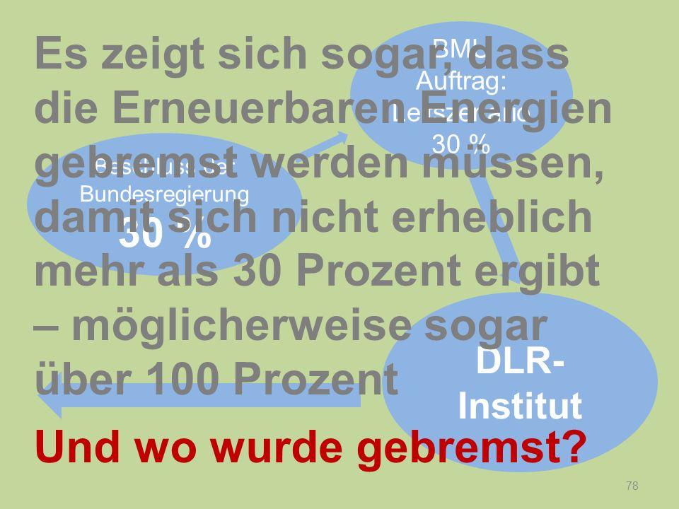 Beschluss der Bundesregierung 30 % BMU Auftrag: Leitszenario 30 % DLR- Institut 78 Es zeigt sich sogar, dass die Erneuerbaren Energien gebremst werden
