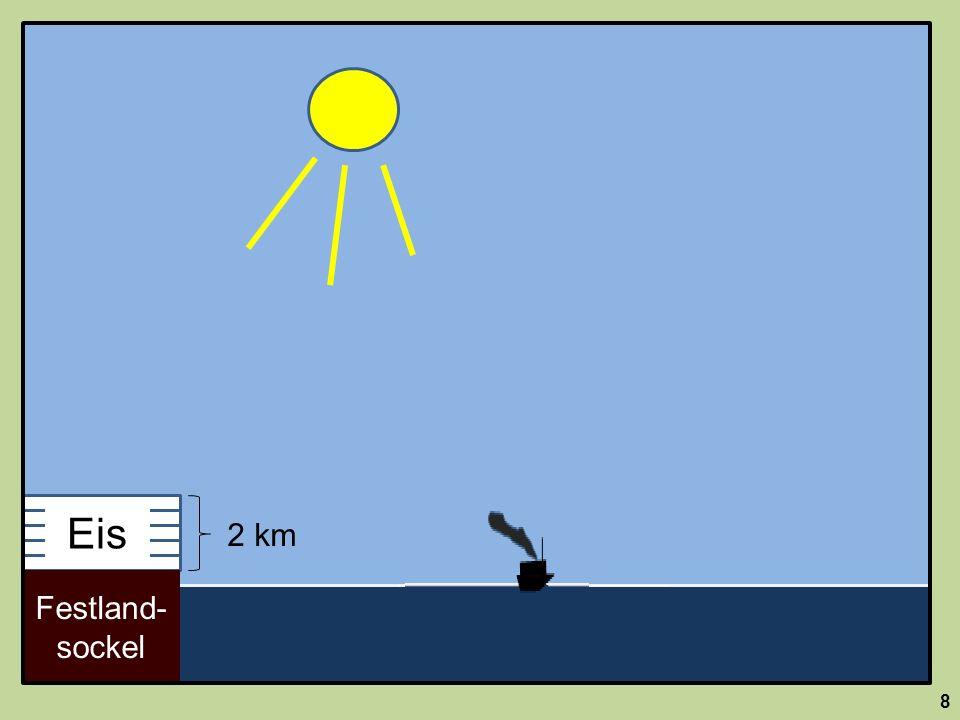 2 km 8 Festland- sockel Eis