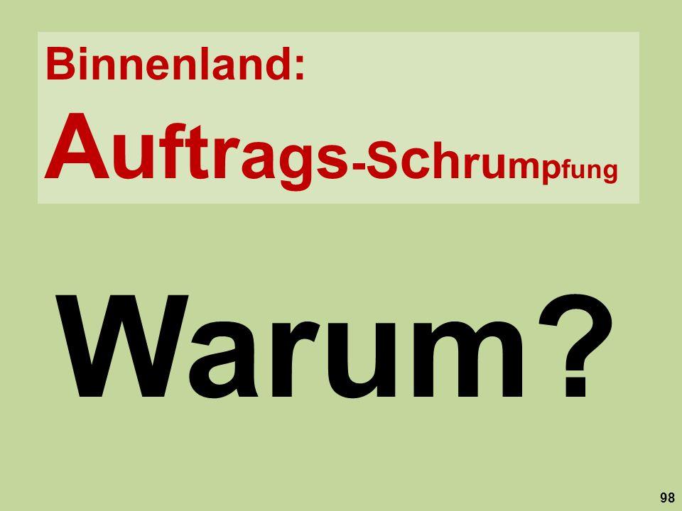 98 Binnenland: A u ftr a gs - S c h ru m p fung Warum?