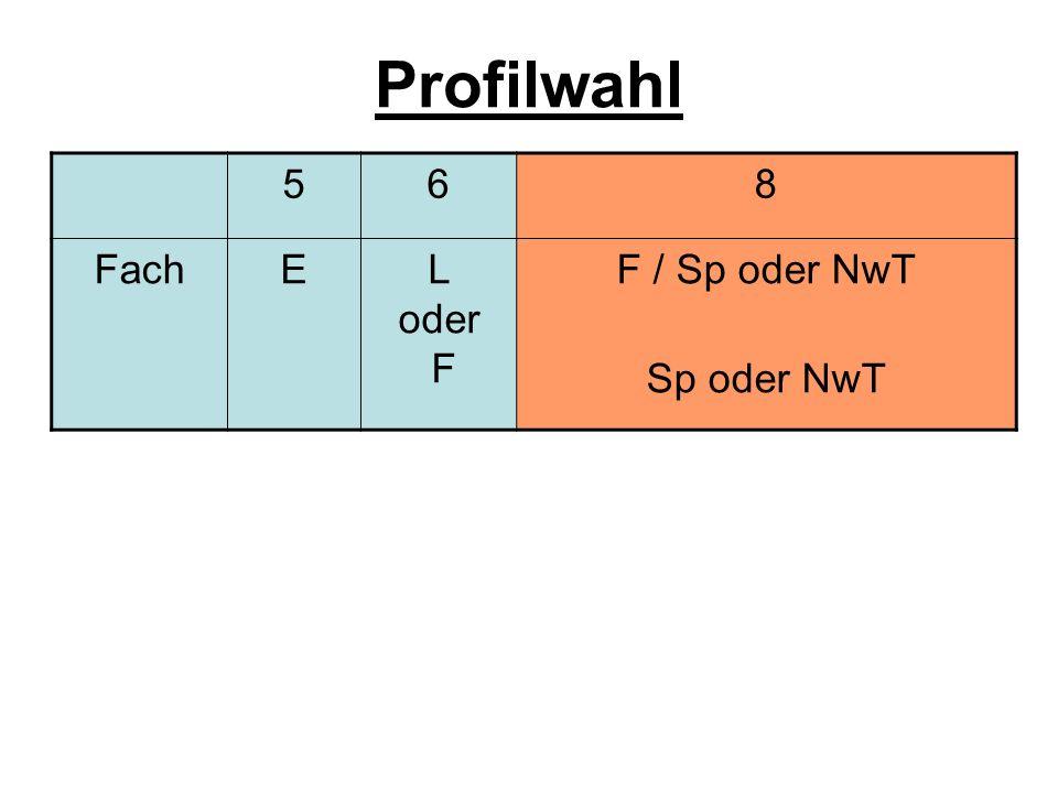 Profilwahl 568 FachEL oder F F / Sp oder NwT Sp oder NwT
