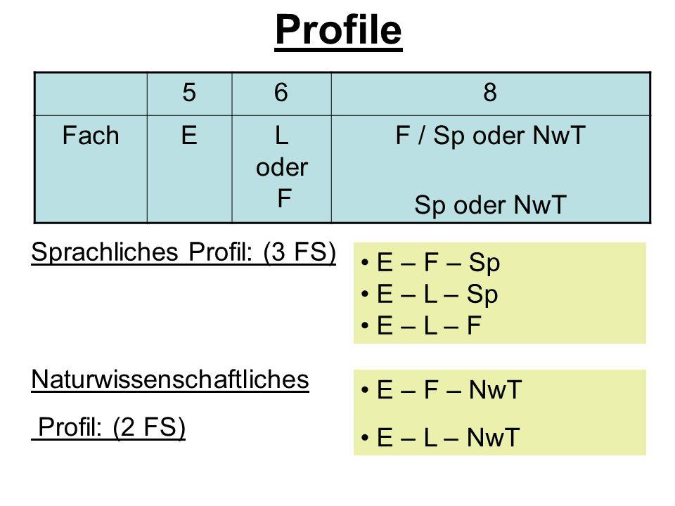 Profile 568 FachEL oder F F / Sp oder NwT Sp oder NwT Sprachliches Profil: (3 FS) E – F – Sp E – L – Sp E – L – F Naturwissenschaftliches Profil: (2 FS) E – F – NwT E – L – NwT