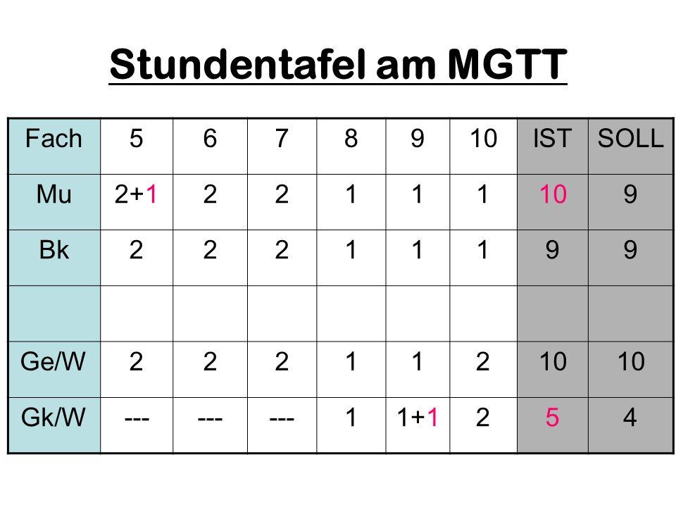 Stundentafel am MGTT Fach5678910ISTSOLL Mu2+122111109 Bk22211199 Ge/W22211210 Gk/W--- 11+1254
