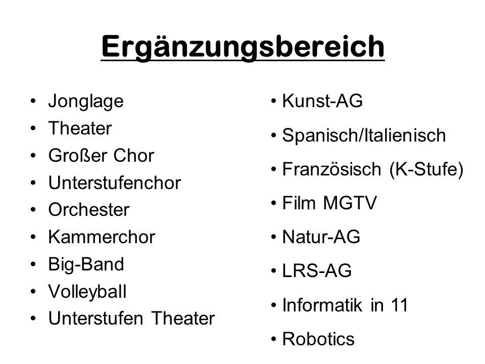 Ergänzungsbereich Jonglage Theater Großer Chor Unterstufenchor Orchester Kammerchor Big-Band Volleyball Unterstufen Theater Kunst-AG Spanisch/Italienisch Französisch (K-Stufe) Film MGTV Natur-AG LRS-AG Informatik in 11 Robotics