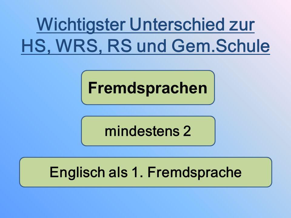 Wichtigster Unterschied zur HS, WRS, RS und Gem.Schule Fremdsprachen mindestens 2 Englisch als 1. Fremdsprache