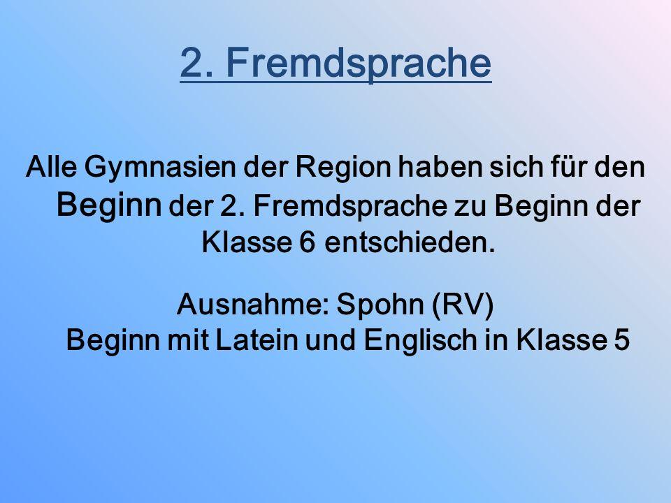 2. Fremdsprache Alle Gymnasien der Region haben sich für den Beginn der 2. Fremdsprache zu Beginn der Klasse 6 entschieden. Ausnahme: Spohn (RV) Begin