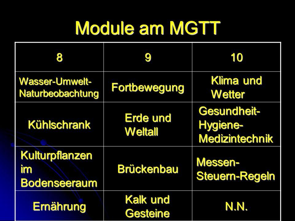 Module am MGTT 8910 Wasser-Umwelt- Naturbeobachtung Fortbewegung Klima und Wetter Kühlschrank Erde und Weltall Gesundheit- Hygiene- Medizintechnik Kul