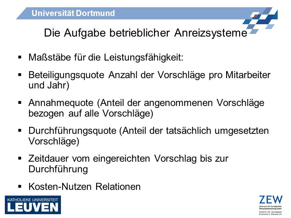Universität Dortmund Die Aufgabe betrieblicher Anreizsysteme Maßstäbe für die Leistungsfähigkeit: Beteiligungsquote Anzahl der Vorschläge pro Mitarbei