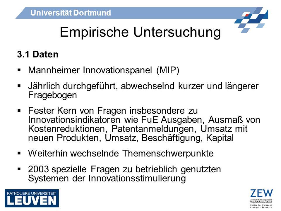 Universität Dortmund Empirische Untersuchung 3.1 Daten Mannheimer Innovationspanel (MIP) Jährlich durchgeführt, abwechselnd kurzer und längerer Frageb