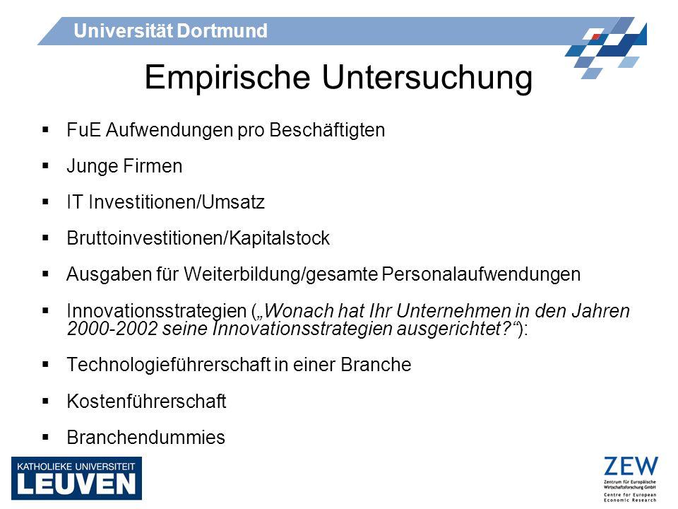 Universität Dortmund Empirische Untersuchung FuE Aufwendungen pro Beschäftigten Junge Firmen IT Investitionen/Umsatz Bruttoinvestitionen/Kapitalstock