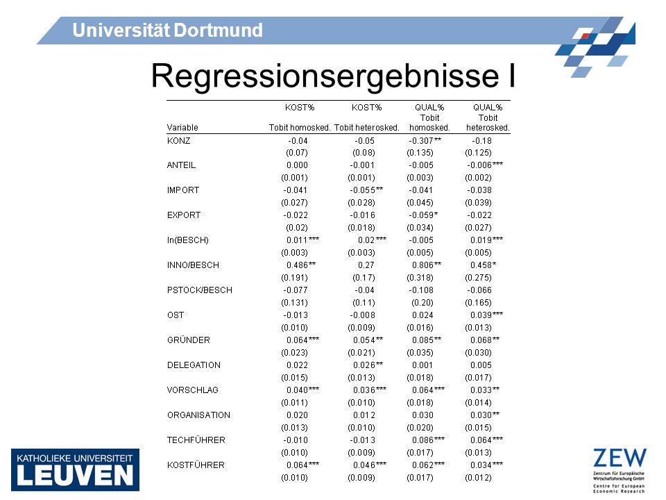Universität Dortmund Regressionsergebnisse I