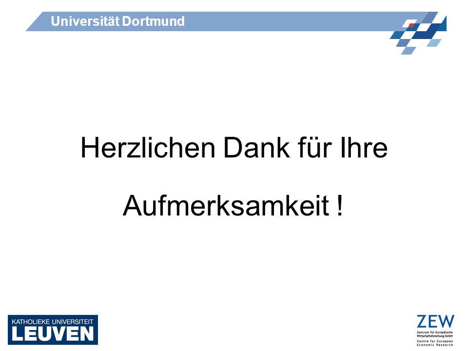 Universität Dortmund Herzlichen Dank für Ihre Aufmerksamkeit !