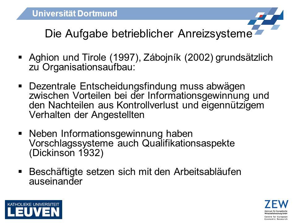 Universität Dortmund Empirische Untersuchung 3.2 Spezifikation Untersucht werden das Ausmaß von Kostenreduktionen und von Umsatzausweitungen Erklärende Variable: Existenz von Anreizsystemen Exporte und Importe Unternehmensgröße über log(Beschäftigte) Konzentration und Marktanteil Unternehmen aus den neuen Bundesländern Patentstock/Beschäftigte
