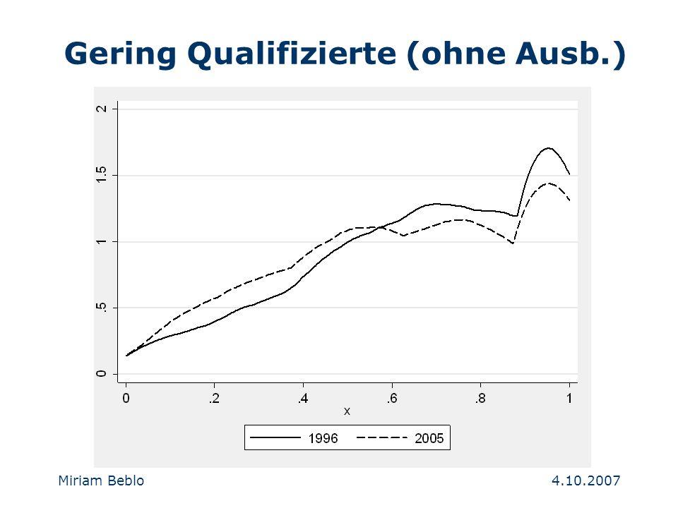 4.10.2007 Miriam Beblo Gering Qualifizierte (ohne Ausb.)