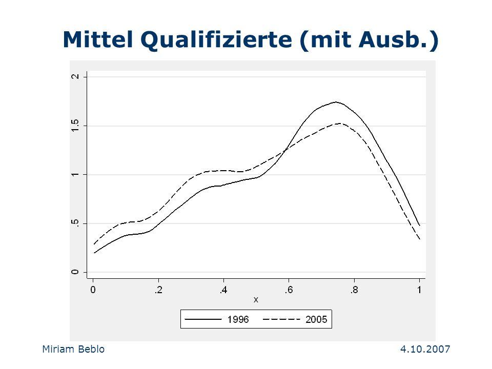 4.10.2007 Miriam Beblo Mittel Qualifizierte (mit Ausb.)
