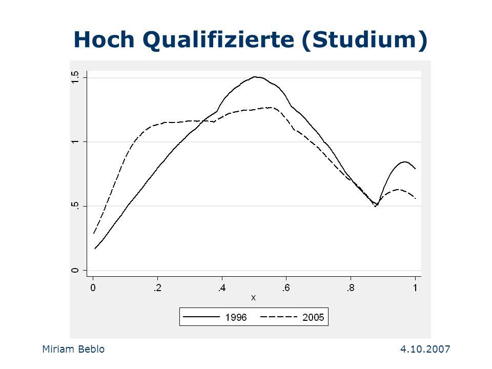 4.10.2007 Miriam Beblo Hoch Qualifizierte (Studium)