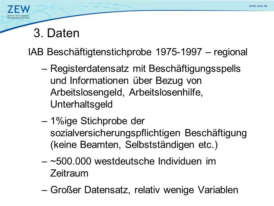 3. Daten IAB Beschäftigtenstichprobe 1975-1997 – regional –Registerdatensatz mit Beschäftigungsspells und Informationen über Bezug von Arbeitslosengel