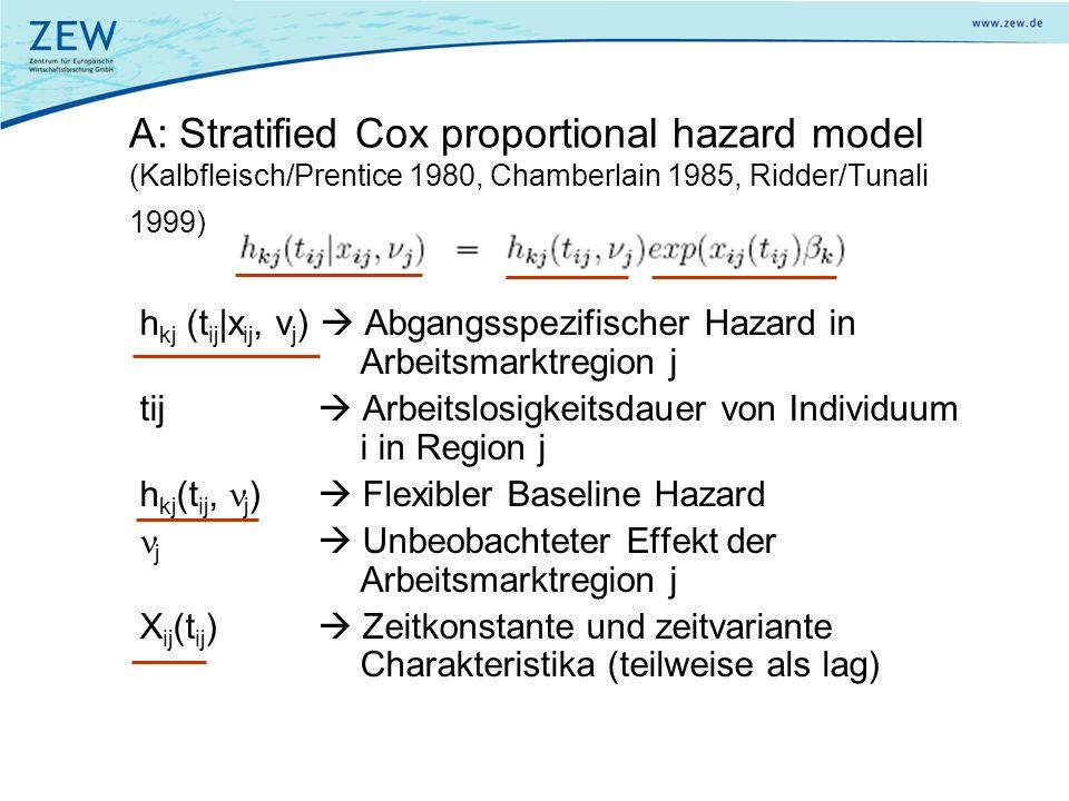 A: Stratified Cox proportional hazard model (Kalbfleisch/Prentice 1980, Chamberlain 1985, Ridder/Tunali 1999) h kj (t ij  x ij, v j ) Abgangsspezifisc
