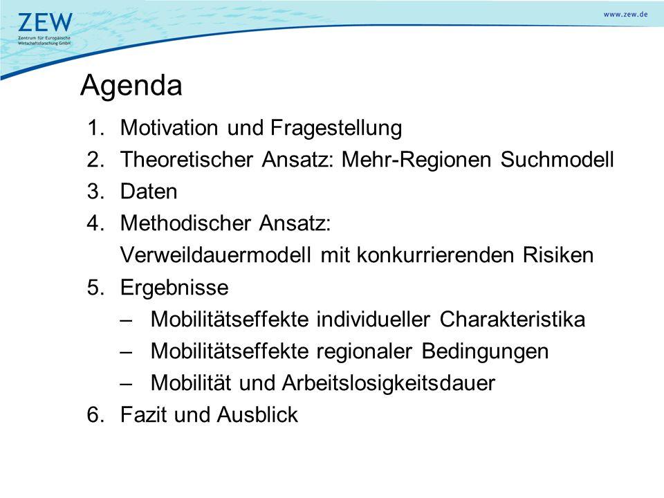 Agenda 1.Motivation und Fragestellung 2.Theoretischer Ansatz: Mehr-Regionen Suchmodell 3.Daten 4.Methodischer Ansatz: Verweildauermodell mit konkurrie