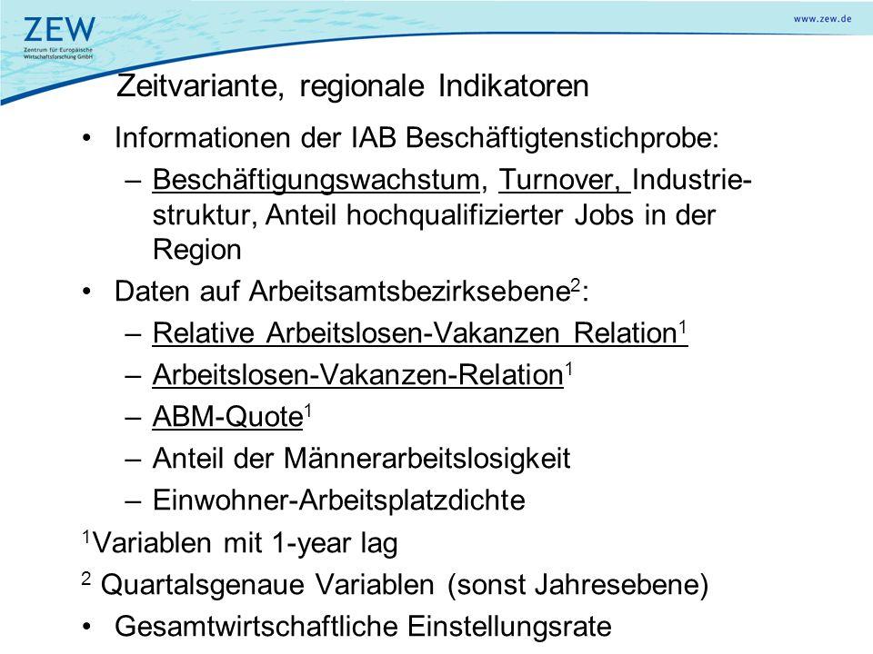 Zeitvariante, regionale Indikatoren Informationen der IAB Beschäftigtenstichprobe: –Beschäftigungswachstum, Turnover, Industrie- struktur, Anteil hoch