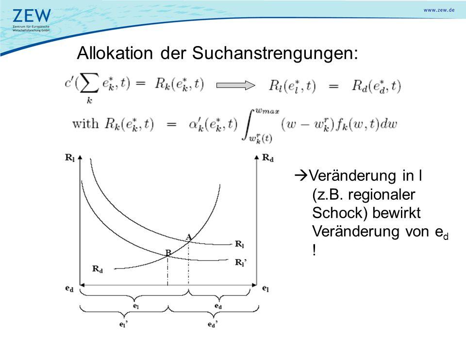 Allokation der Suchanstrengungen: Veränderung in l (z.B. regionaler Schock) bewirkt Veränderung von e d !