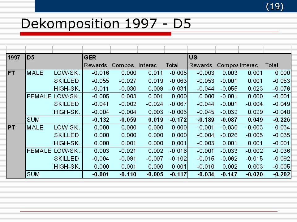 (19) (19) Dekomposition 1997 - D5
