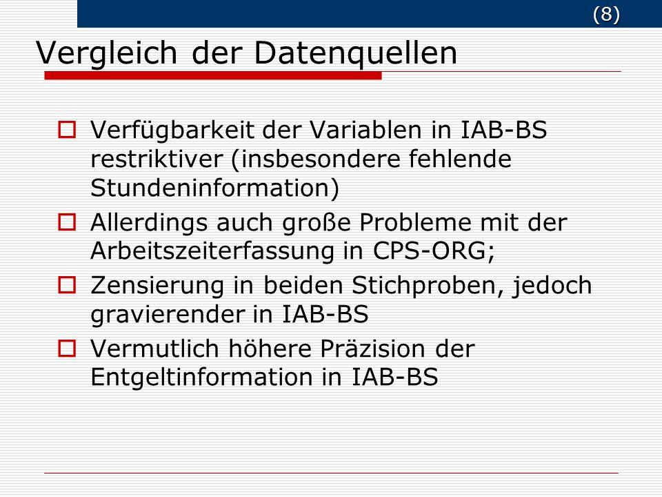 (8) (8) Verfügbarkeit der Variablen in IAB-BS restriktiver (insbesondere fehlende Stundeninformation) Allerdings auch große Probleme mit der Arbeitszeiterfassung in CPS-ORG; Zensierung in beiden Stichproben, jedoch gravierender in IAB-BS Vermutlich höhere Präzision der Entgeltinformation in IAB-BS Vergleich der Datenquellen
